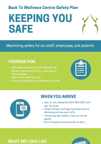 Post-Covid-19 Safety Plan